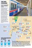Your journey from CST to Panvel may get 27 minutes shorter by 2022