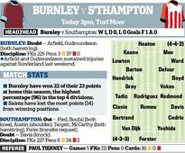Burnley v Southampton: Team news, kick-off time, probable line-ups, odds and stats