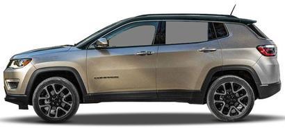 A peek into Fiat Chrysler's India growth plan