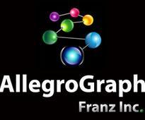 AllegroGraph Certification on Cloudera Enterprise Creates a Semantic...