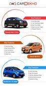 Spec Comparison Of Renault Kwid (1.0-Litre) With Maruti Alto K10 And Hyundai Eon 1.0-Litre