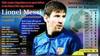 Lionel Messi retirement: Check out Leo's magical stats for Argentina