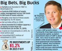 Carlyle: India to offer best PE returns in world