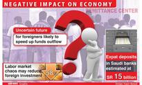 Economic experts expect flight of expat...
