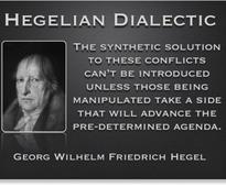 SOTT FOCUS: Neocon Hegelian-style warfare against Islam, Russia, China and Iran in a post-9/11 world