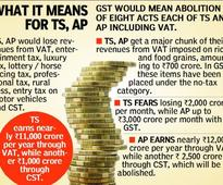 Telangana, Andhra Pradesh worry about GST effect on funds