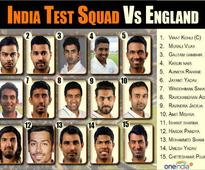 England series: India squad for first 2 Tests announced; Hardik Pandya surprise pick