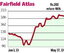 Delisting trigger to drive Fairfield Atlas