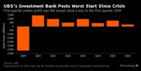No End in Sight for European Banks' Cost Cuts as Revenue Slumps