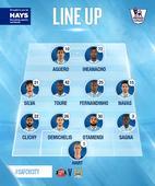 Starting line-ups: Sunderland v Man City