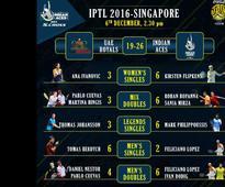 IPTL: Indian Aces beat UAE Royals, climb to top spot