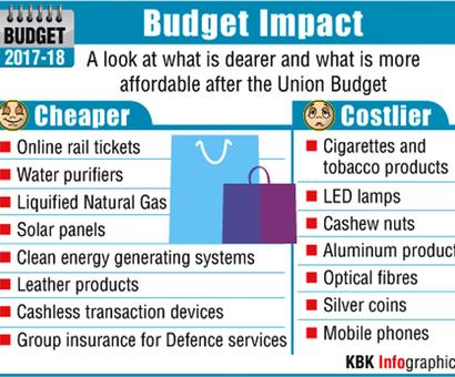 Budget 2017: What's costlier, what's cheaper