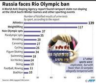 Vitaly Mutko: Russia's scandal-mired sports kingpin