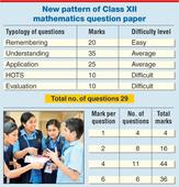 HOTS heat forces CBSE to go easy
