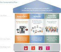 Meaningful and Sustainable Employment Has the Power to Change the World: ManpowerGroup Launches New Sustainability Plan
