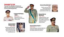 Lack of flamboyance, faith in democracy: For Nawaz Sharif, General Bajwa as new army chief was an easy choice