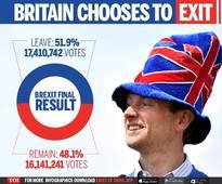 Brexit fallout: David Cameron announces resignation as British PM