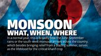Monsoon expected to be normal this year, says Met department