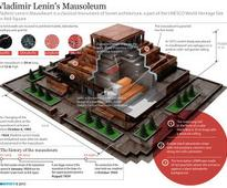 Lenin Mausoleum Reopens After Major Repairs