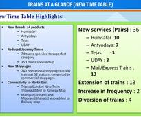 Minister of Railways Launched and Dedicated Various Services to the Nation