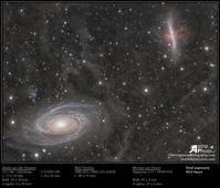 Galaxy Wars: M81 versus M82