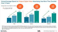 IAB: Ad Spending on Original Online Video Up 114% in Past 2 Years